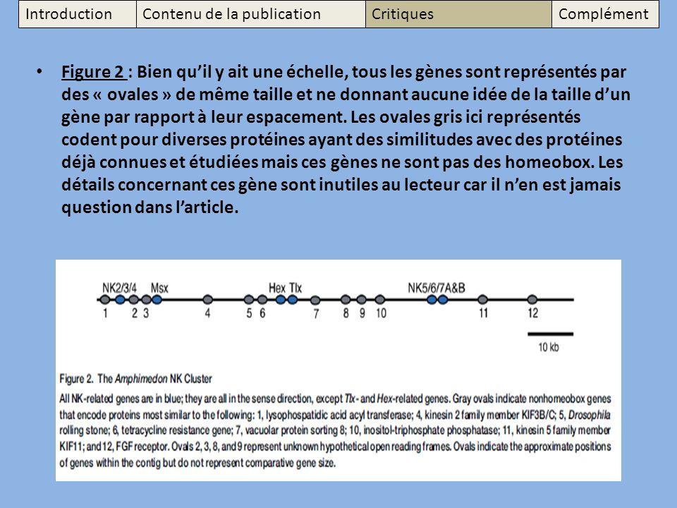 Introduction Contenu de la publication. Critiques. Complément.