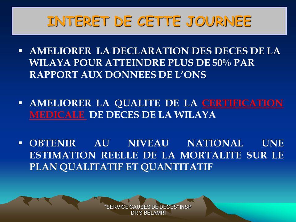 INTERET DE CETTE JOURNEE