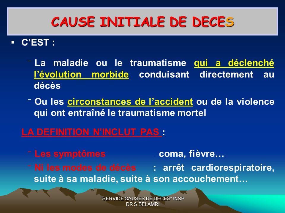 CAUSE INITIALE DE DECES