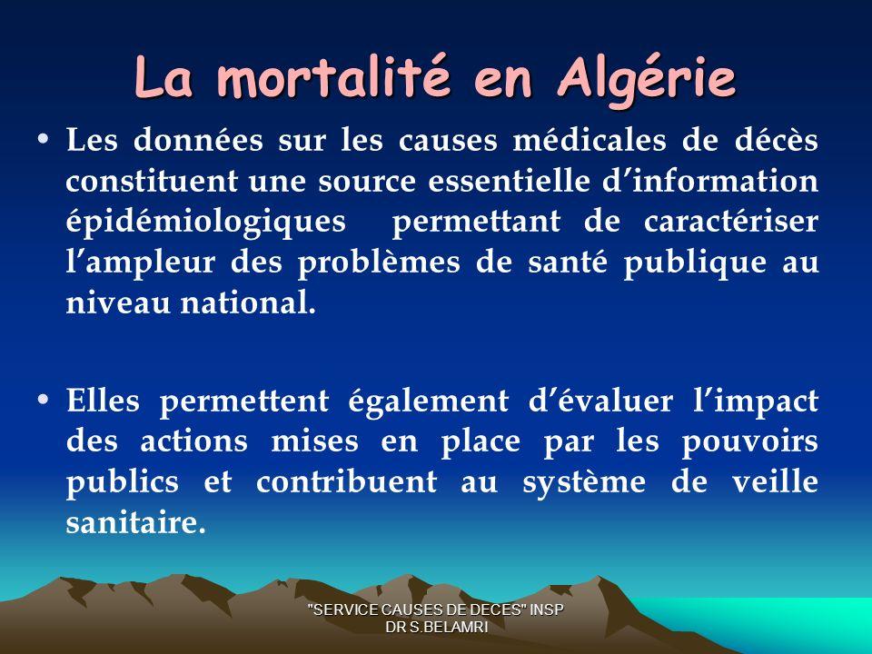 La mortalité en Algérie