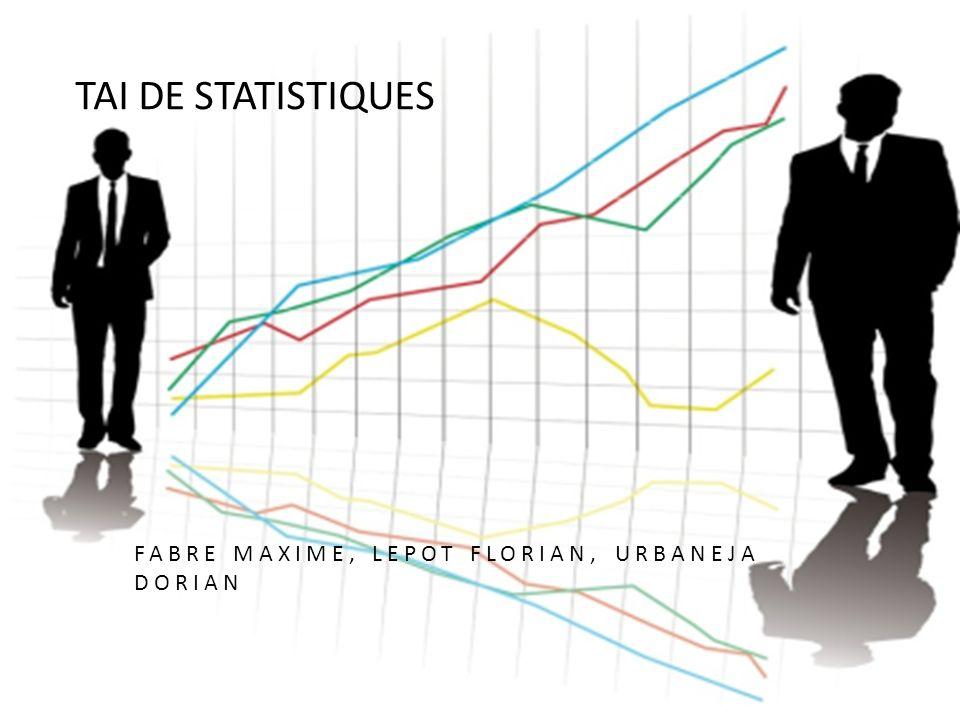 Fabre Maxime, Lepot Florian, Urbaneja Dorian