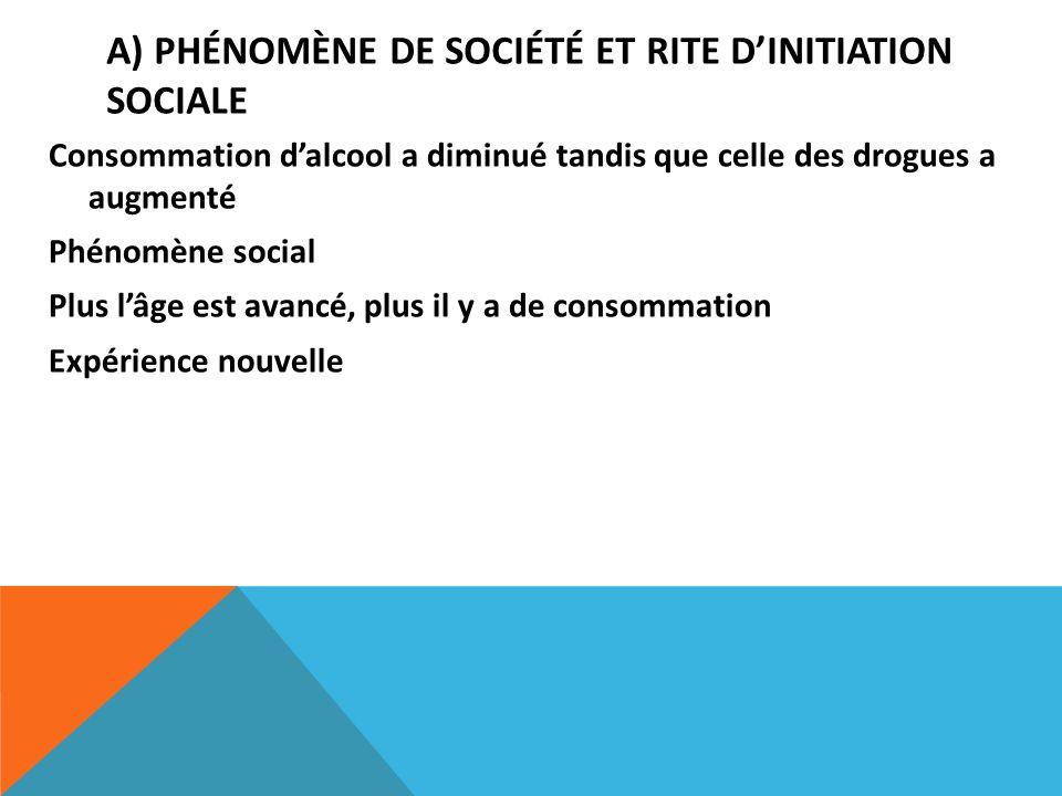 A) Phénomène de société et rite d'initiation sociale