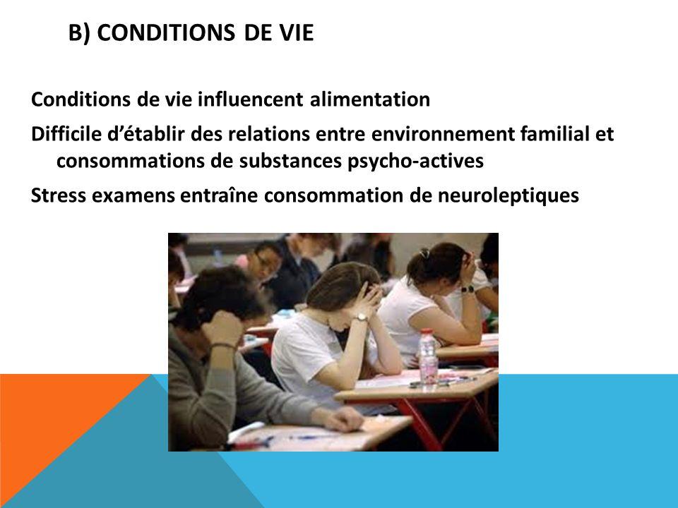 B) Conditions de vie