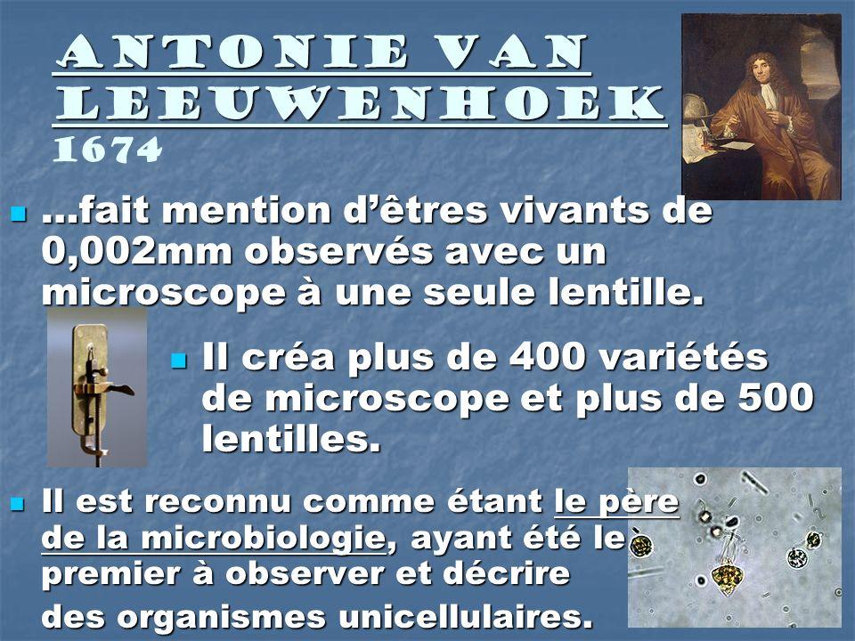 Antonie Van Leeuwenhoek 1674