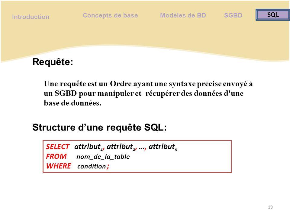 Structure d'une requête SQL: