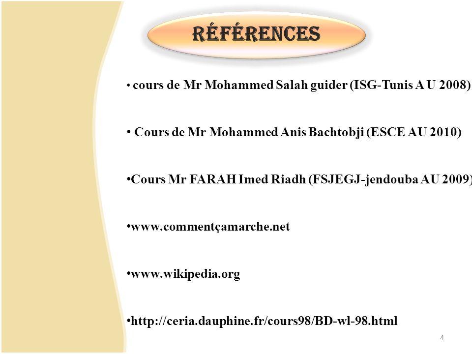 Références Cours de Mr Mohammed Anis Bachtobji (ESCE AU 2010)