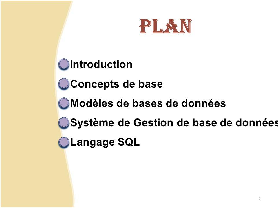 Plan Introduction Concepts de base Modèles de bases de données