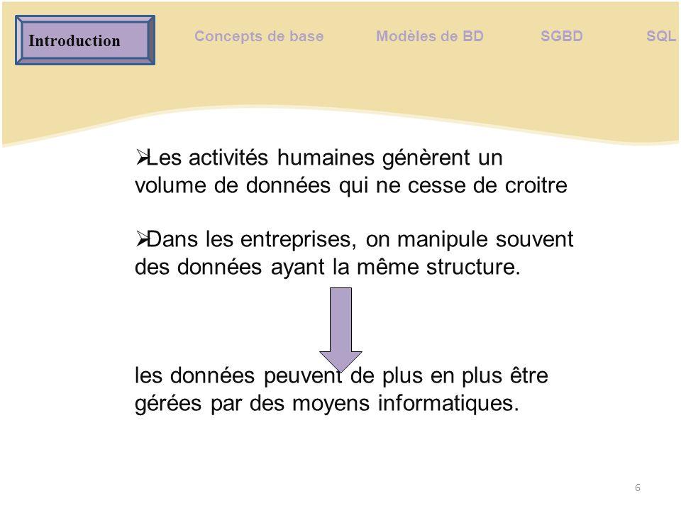 Concepts de base Modèles de BD SGBD SQL