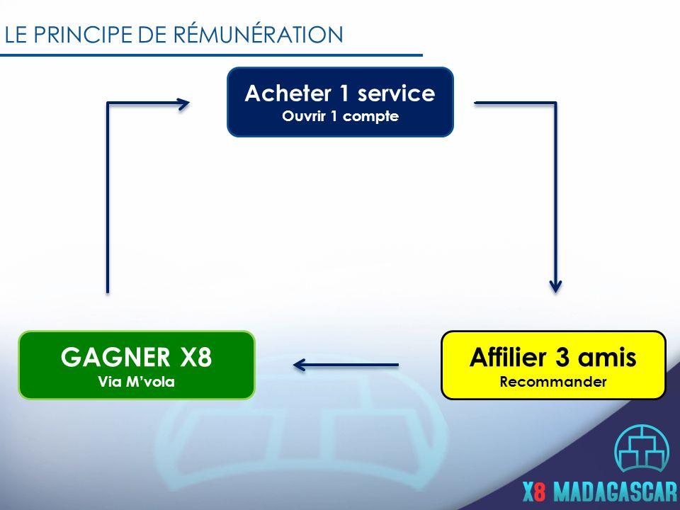 GAGNER X8 Affilier 3 amis Le Principe de Rémunération