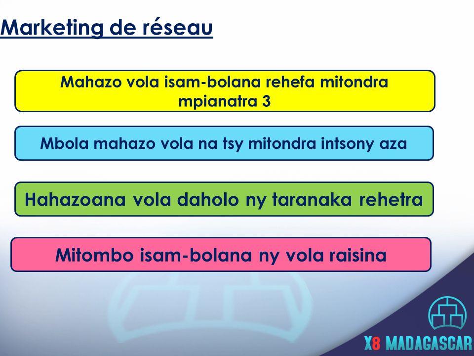 Marketing de réseau Hahazoana vola daholo ny taranaka rehetra