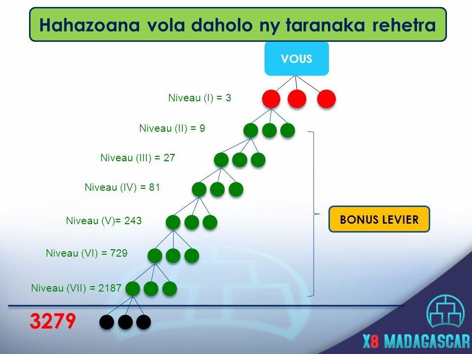 Hahazoana vola daholo ny taranaka rehetra