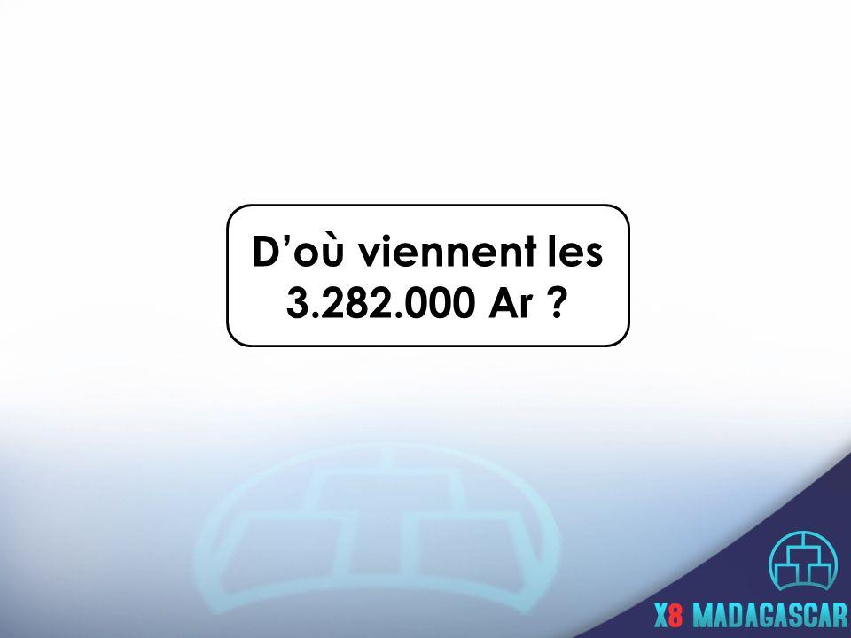 D'où viennent les 3.282.000 Ar
