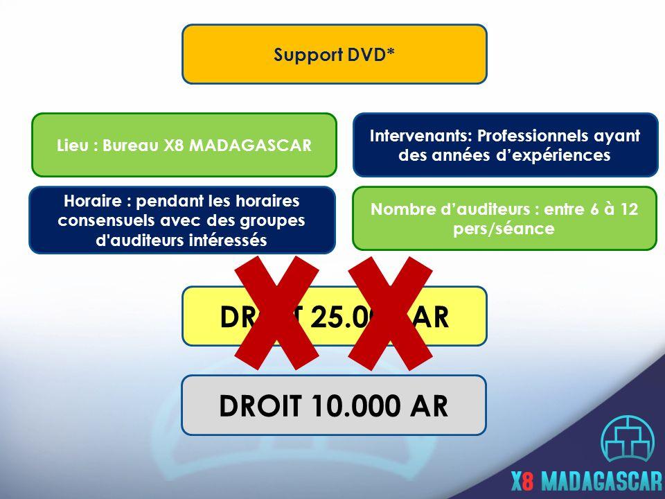 DROIT 25.000 AR DROIT 10.000 AR Support DVD*