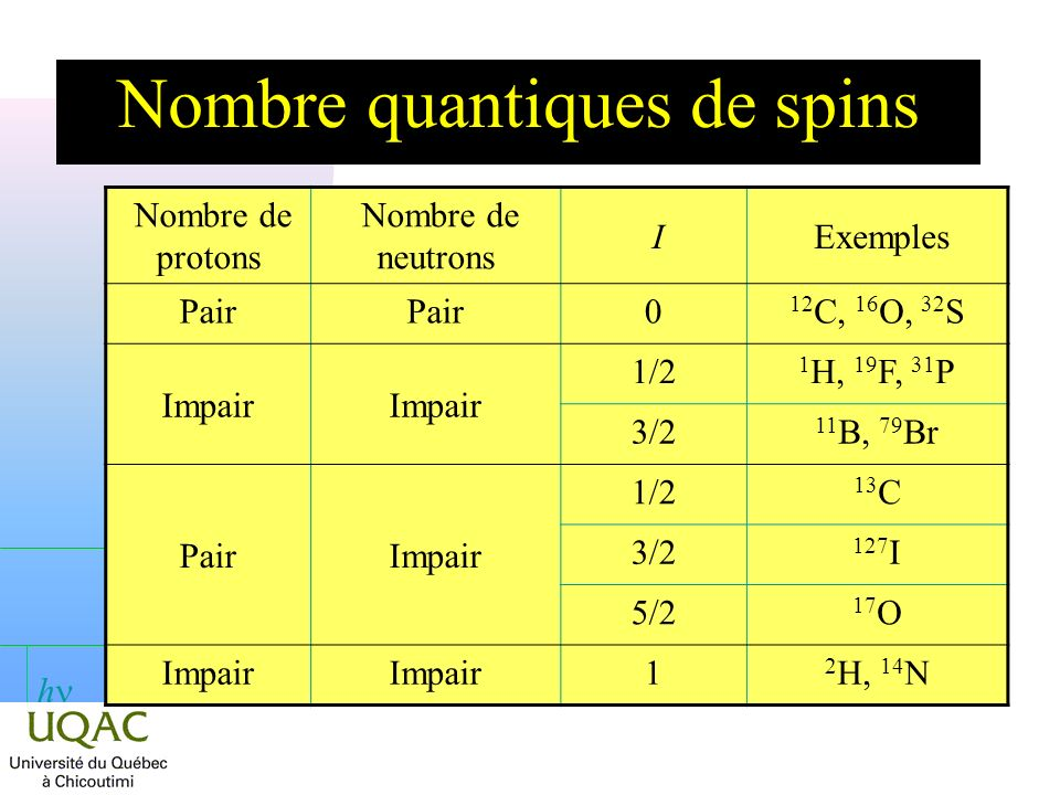 Nombre quantiques de spins