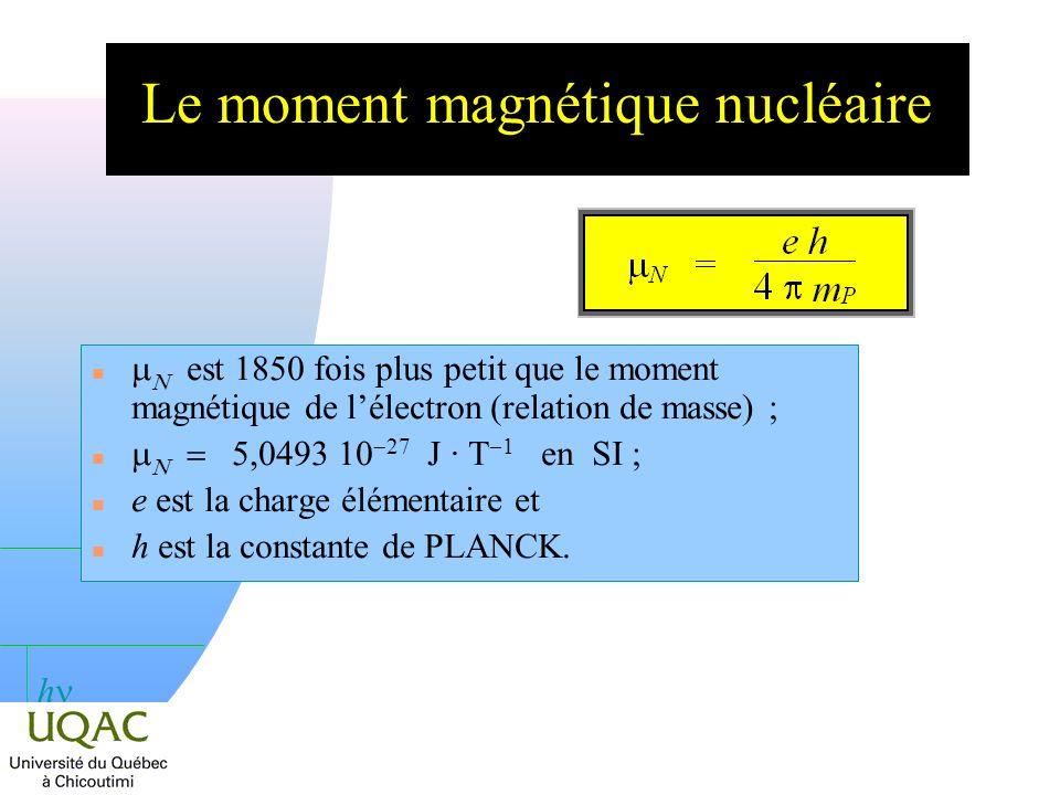 Le moment magnétique nucléaire