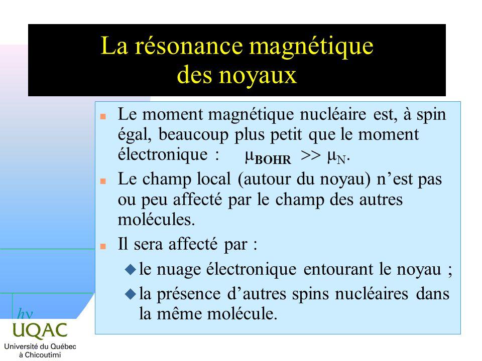 La résonance magnétique des noyaux