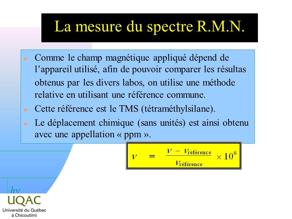 La mesure du spectre R.M.N.