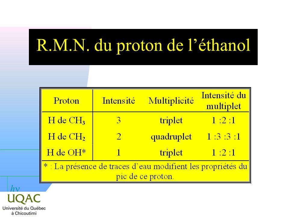 R.M.N. du proton de l'éthanol