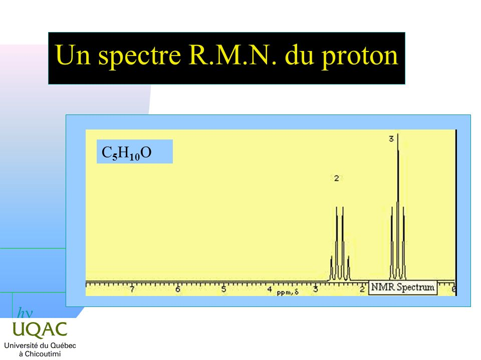 Un spectre R.M.N. du proton