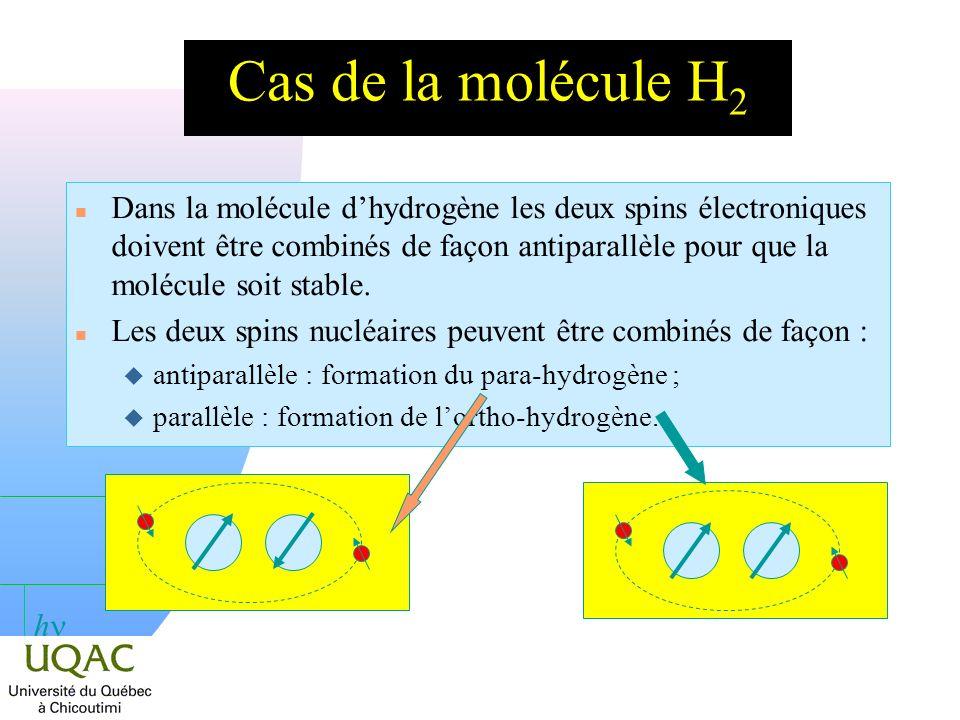 Cas de la molécule H2