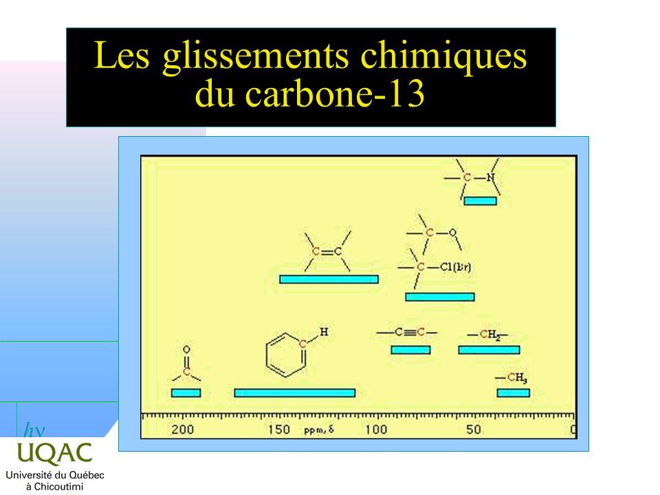 Les glissements chimiques du carbone-13