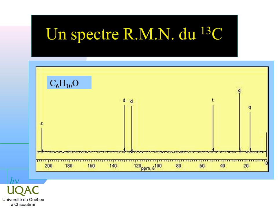 Un spectre R.M.N. du 13C C6H10O