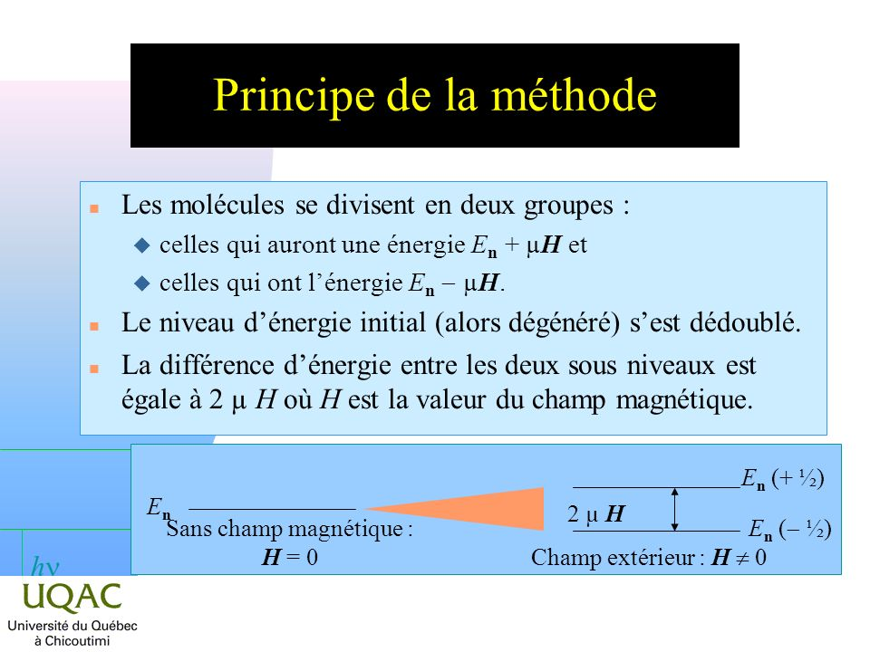 Sans champ magnétique : H = 0