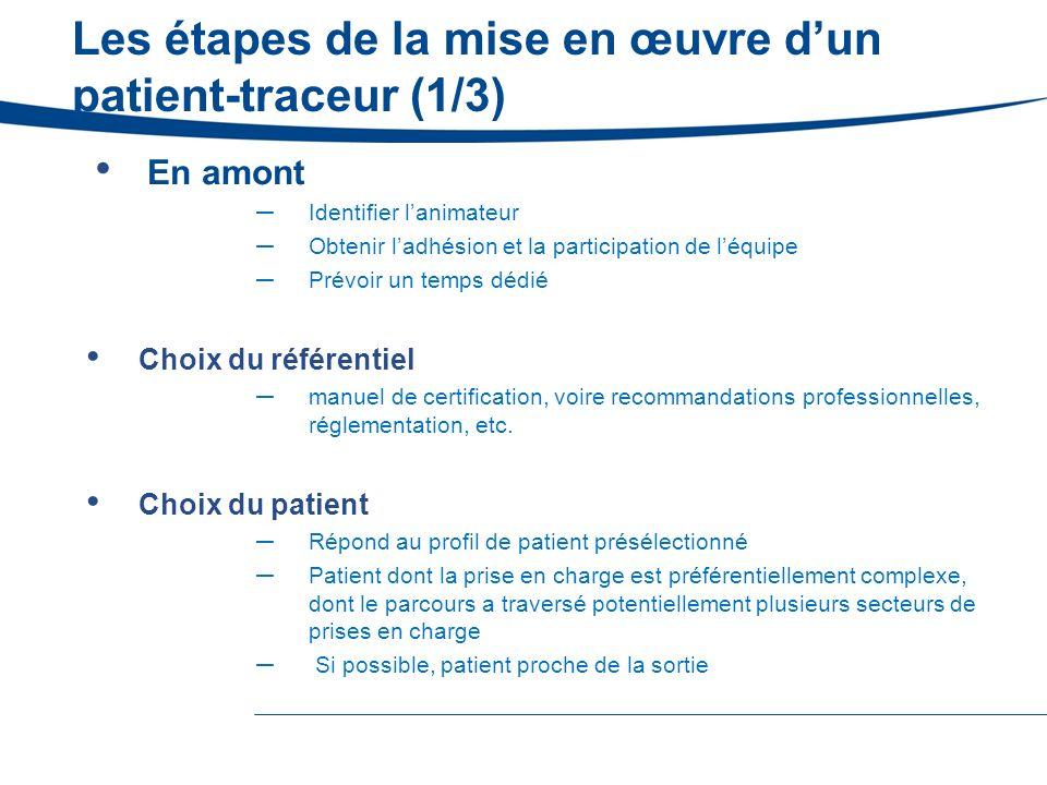 Les étapes de la mise en œuvre d'un patient-traceur (1/3)