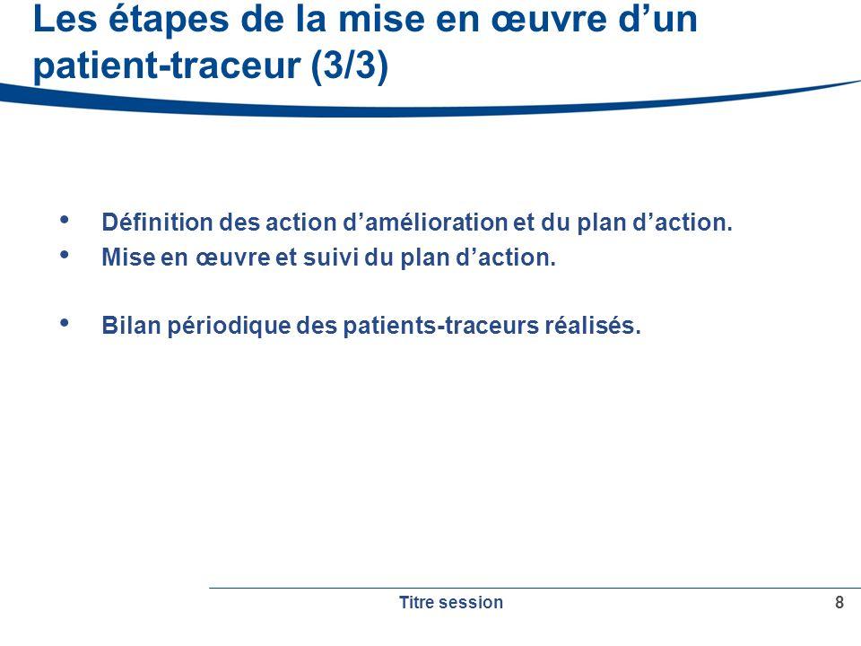 Les étapes de la mise en œuvre d'un patient-traceur (3/3)