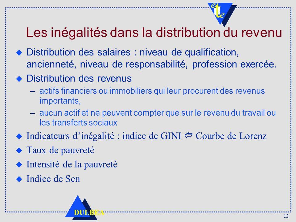 Les inégalités dans la distribution du revenu
