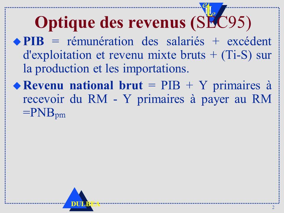 Optique des revenus (SEC95)