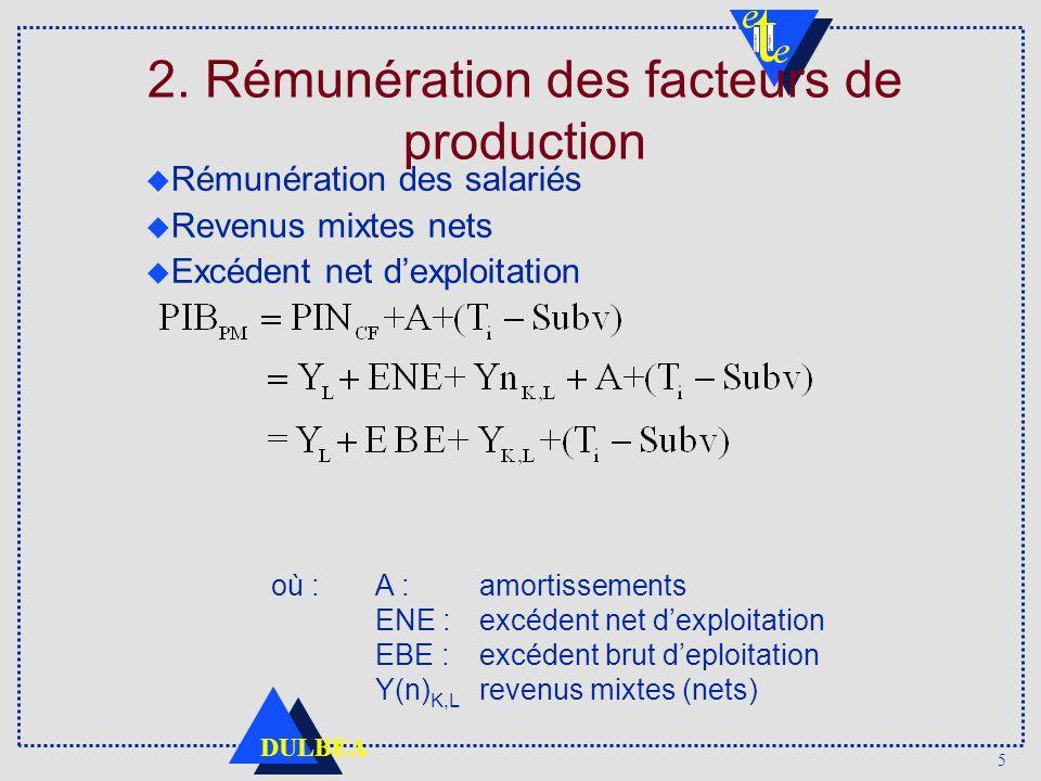 2. Rémunération des facteurs de production