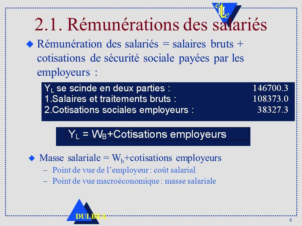 2.1. Rémunérations des salariés
