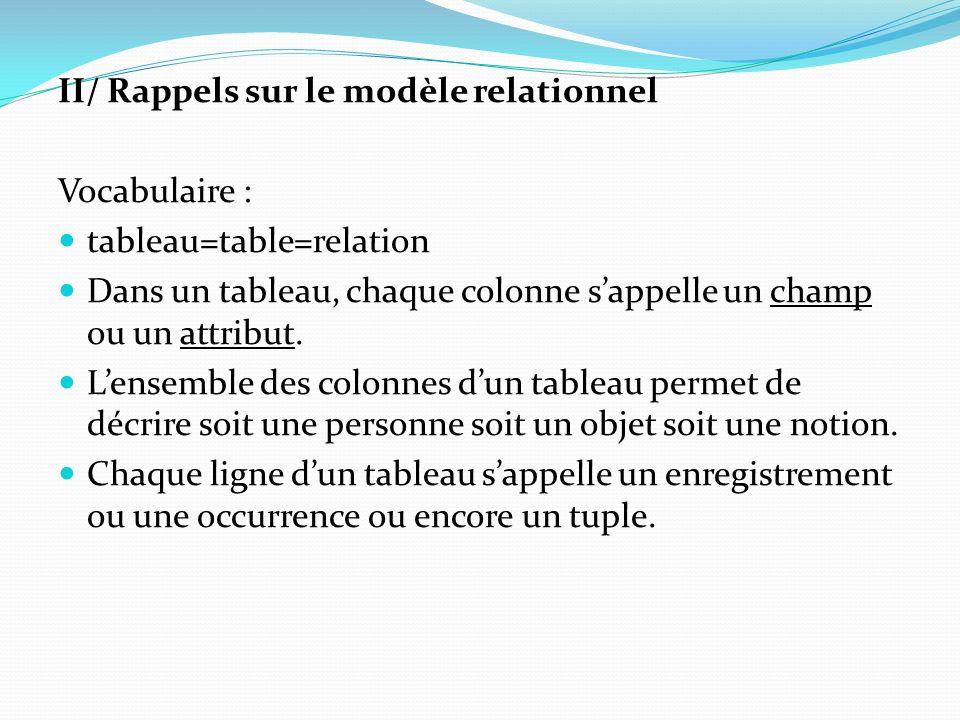 II/ Rappels sur le modèle relationnel