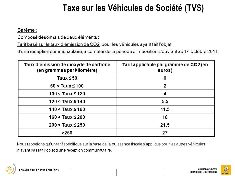 Taxe sur les Véhicules de Société (TVS)