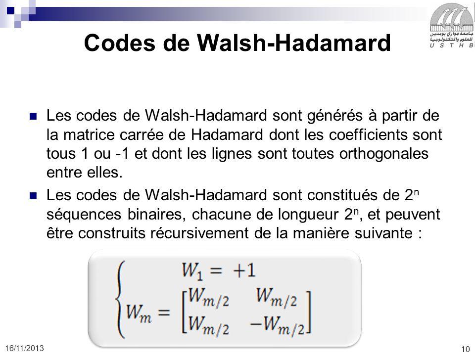 Codes de Walsh-Hadamard