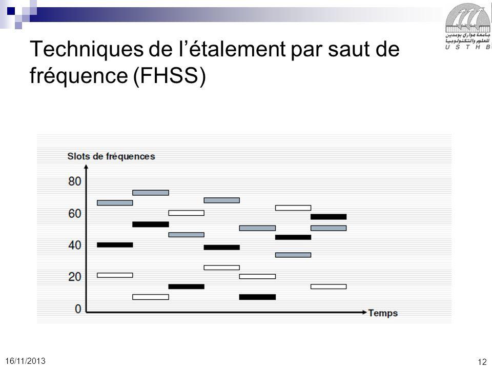 Techniques de l'étalement par saut de fréquence (FHSS)