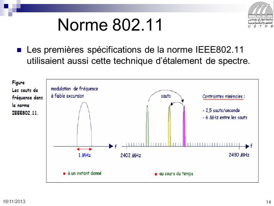 Norme 802.11 Les premières spécifications de la norme IEEE802.11 utilisaient aussi cette technique d'étalement de spectre.