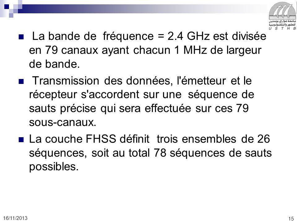 La bande de fréquence = 2.4 GHz est divisée en 79 canaux ayant chacun 1 MHz de largeur de bande.