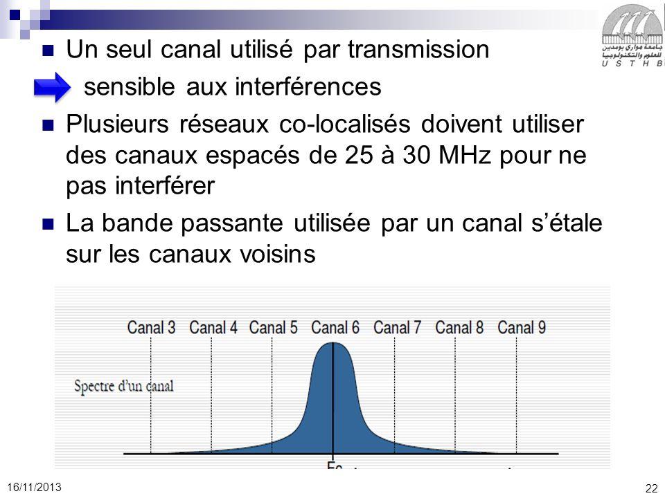 Un seul canal utilisé par transmission