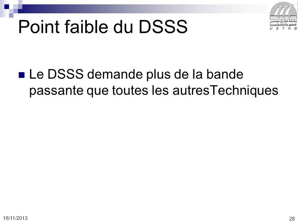 Point faible du DSSS Le DSSS demande plus de la bande passante que toutes les autresTechniques