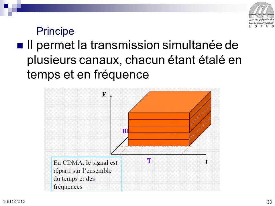 Principe Il permet la transmission simultanée de plusieurs canaux, chacun étant étalé en temps et en fréquence.