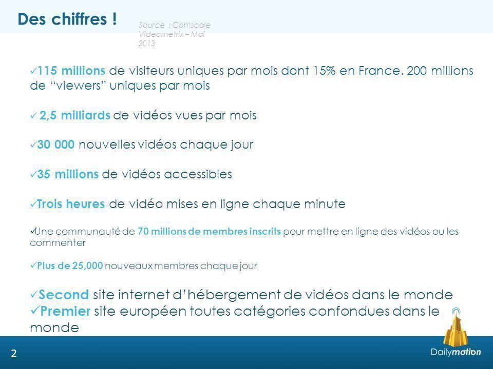 Des chiffres ! Source : Comscore Videometrix – Mai 2013.