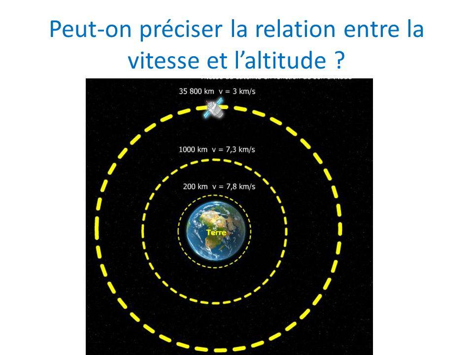 Peut-on préciser la relation entre la vitesse et l'altitude