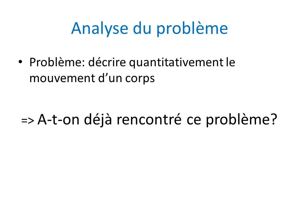 Analyse du problème Problème: décrire quantitativement le mouvement d'un corps.
