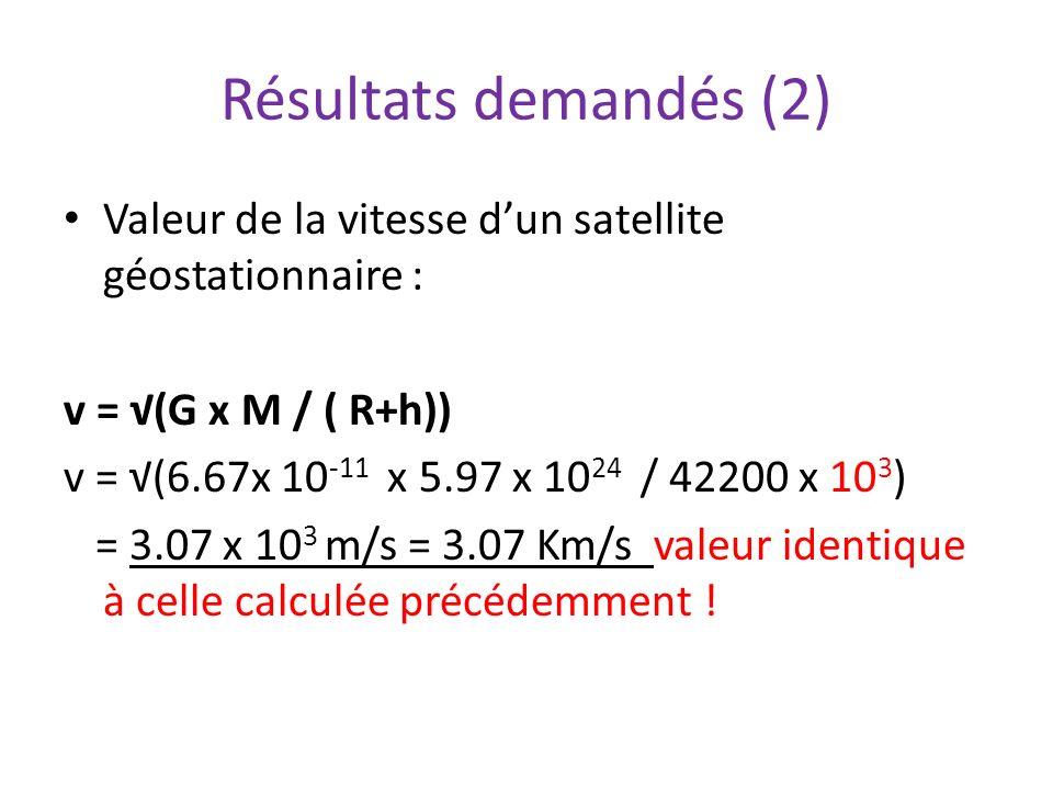 Résultats demandés (2) Valeur de la vitesse d'un satellite géostationnaire : v = √(G x M / ( R+h))