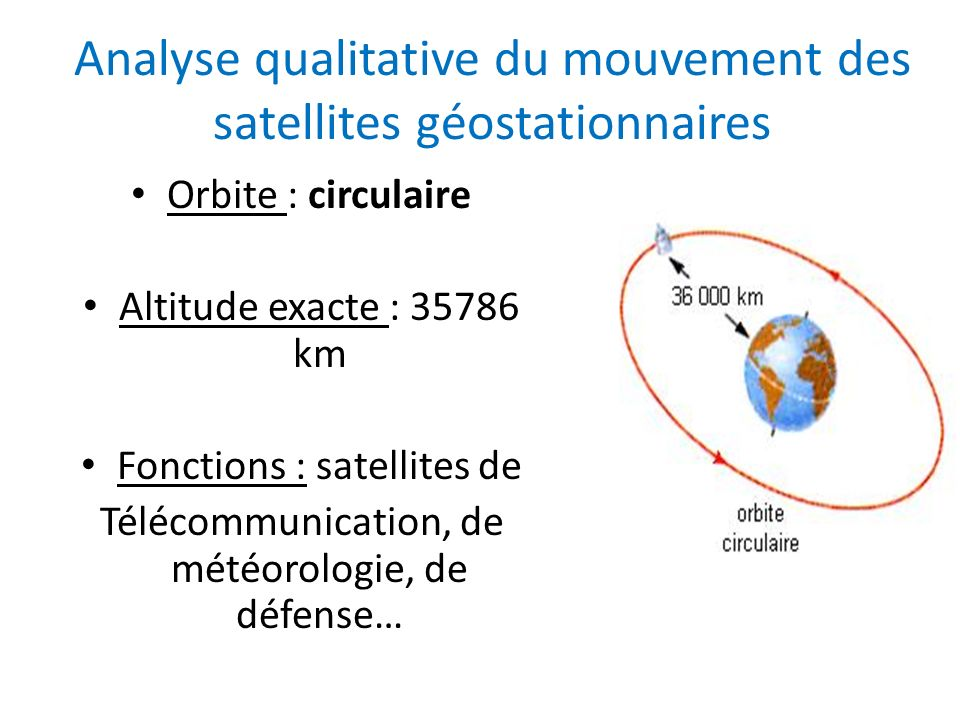 Analyse qualitative du mouvement des satellites géostationnaires