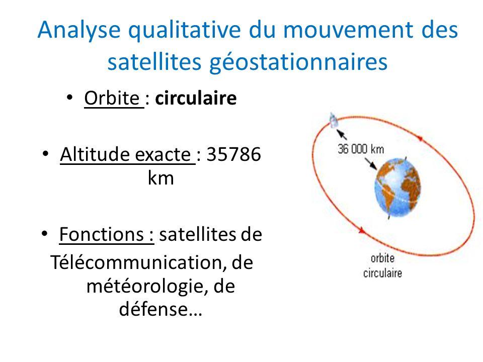 Analyse qualitative du mouvement des satellites géostationnaires
