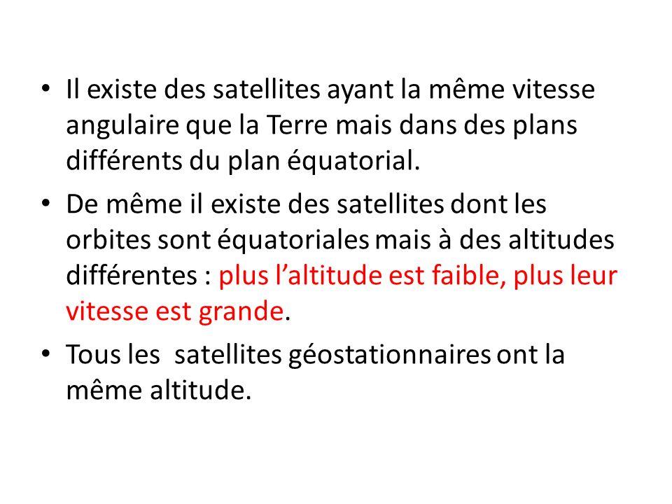 Il existe des satellites ayant la même vitesse angulaire que la Terre mais dans des plans différents du plan équatorial.
