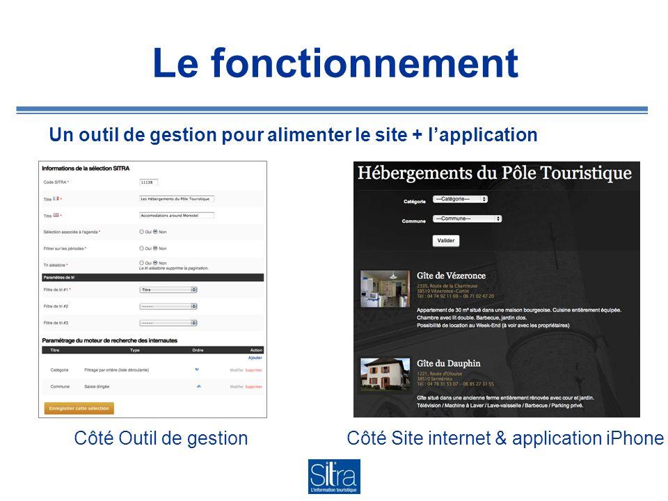 Le fonctionnement Un outil de gestion pour alimenter le site + l'application. Côté Outil de gestion.